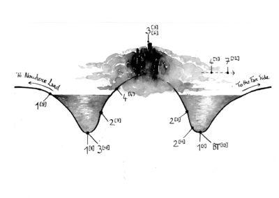 graphe final